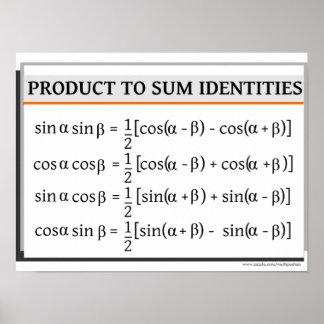 Poster de la trigonometría: Producto para sumar