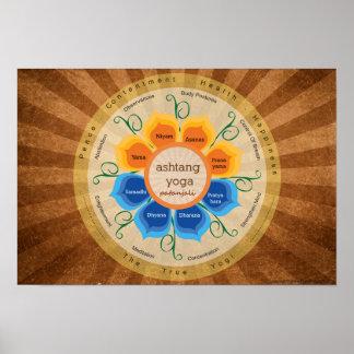 Poster de la yoga de Ashtang para los estudios de