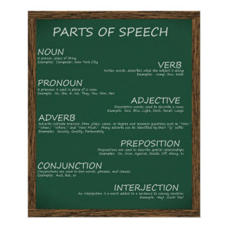 Poster de las categorías gramaticales