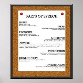 Poster de las categorías gramaticales póster