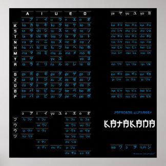 Poster de las katakanas - alfabeto japonés (negro/