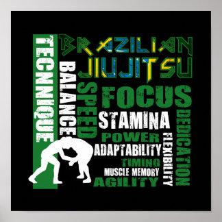 Poster de los elementos BJJ de Jiu Jitsu del brasi