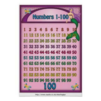 Poster de los números 1-100 con una sirena del dib