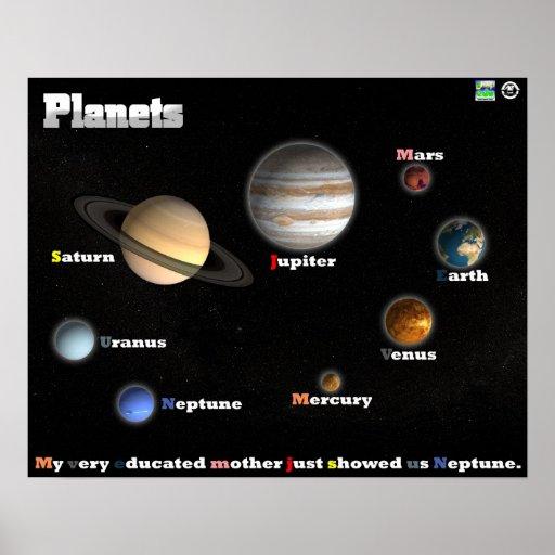 Poster de los planetas póster