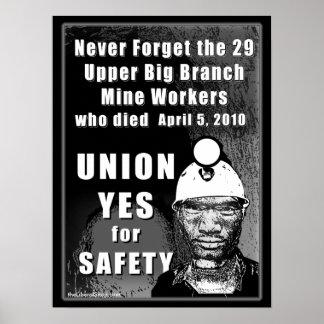 Poster de los trabajadores de mina