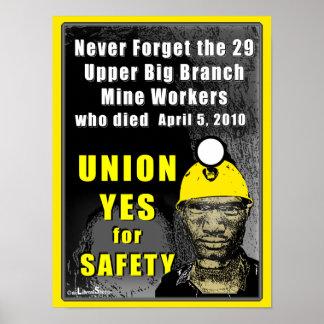Poster de los trabajadores de mina póster