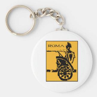 Poster de Roma Llavero Redondo Tipo Pin