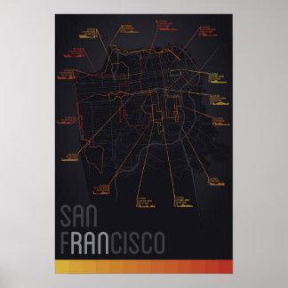 Poster de San Francisco