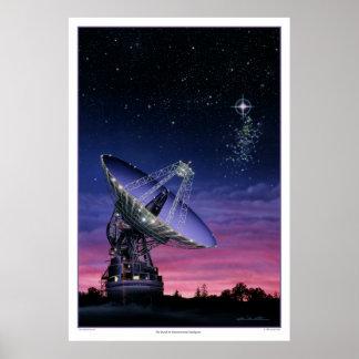 Poster de SETI