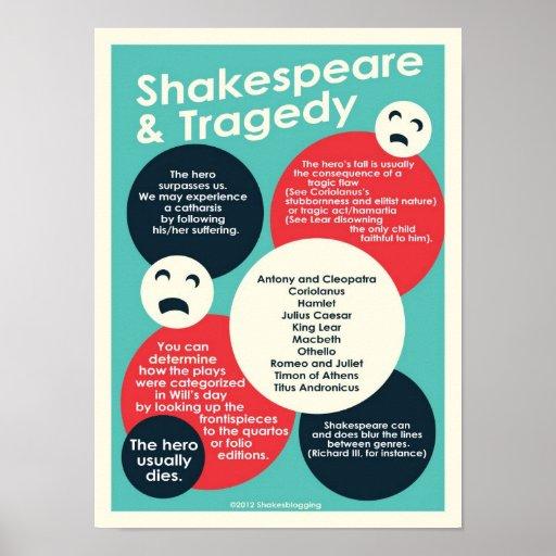 Poster de Shakespeare y de la tragedia