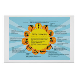 Poster de Surya Namaskar (yoga del saludo de Sun)