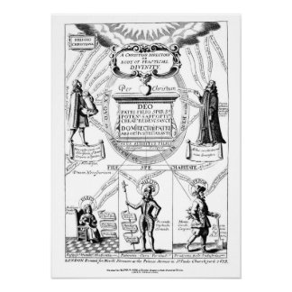 Poster de un directorio cristiano