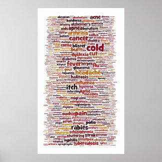 Poster de una sola palabra del diagnóstico médico