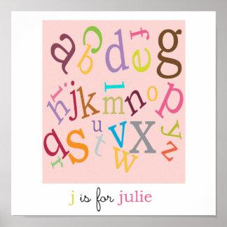 Poster del alfabeto de los chicas