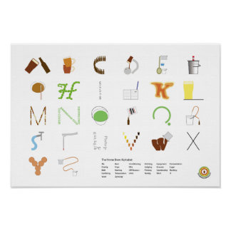 Poster del alfabeto del Brew casero
