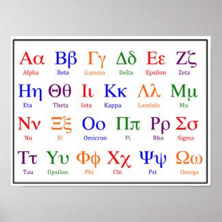 Poster del alfabeto griego--Superior y minúsculo