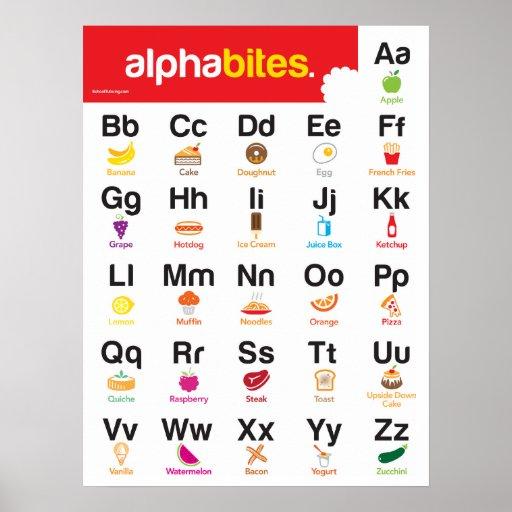 Poster del alfabeto para las clases de la guarderí