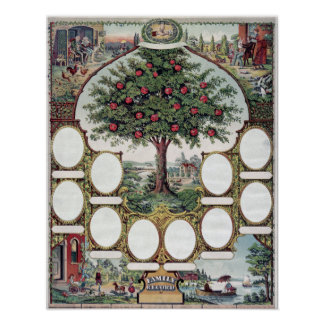 Poster del árbol de familia