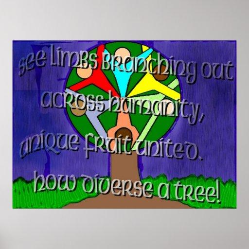 Poster del árbol de la diversidad