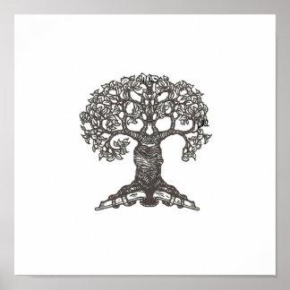 Poster del árbol de la lectura
