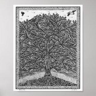 Poster del árbol de la reunión