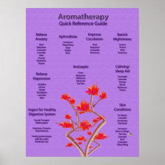 Poster del Aromatherapy en lavanda Póster