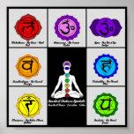 Poster del arte de la carta de los símbolos de