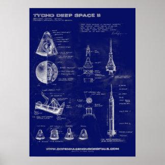 Poster del arte del concepto del espacio profundo