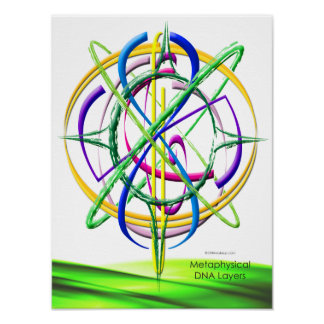 Poster del átomo de DNAwakeup