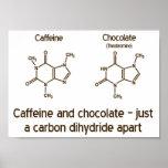 Poster del cafeína y del chocolate