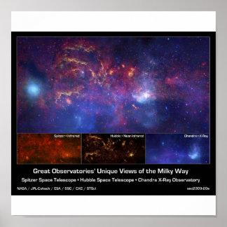 Poster del centro de la galaxia de la vía láctea