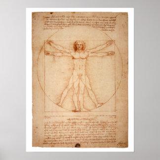 Poster del hombre de DaVinci Vitruvian
