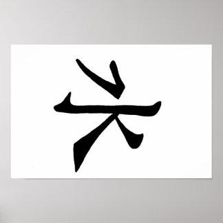 Poster del kanji del agua póster