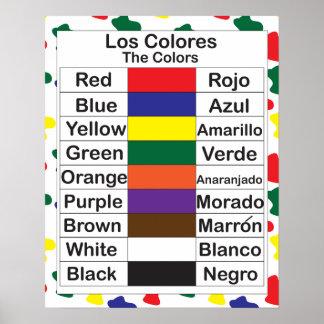 Poster del Los Colores