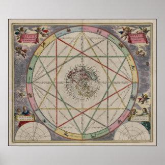 Poster del mapa del mundo del vintage - Typus 1660