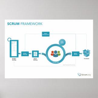 poster del marco del melé de Scrum.org - los 36in Póster