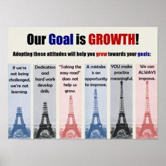 Poster del modo de pensar del crecimiento