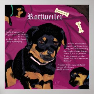 Poster del perrito de Rottweiler
