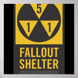Poster del polvillo radiactivo