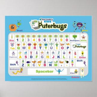 Poster del teclado de Puterbugs