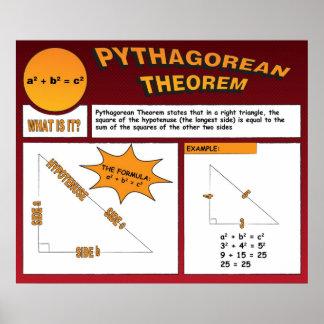 Poster del teorema pitagórico