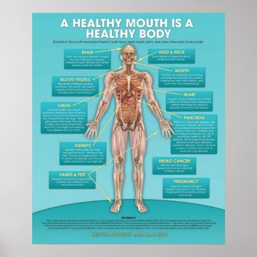 Poster dental de la higiene oral