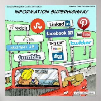Poster divertido de la autopista de información