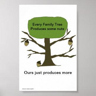 Poster divertido del árbol de nuez de la familia