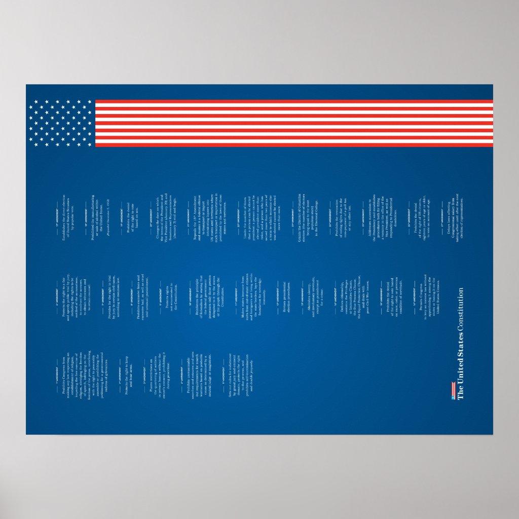 Poster Econo USA Constiution American Flag