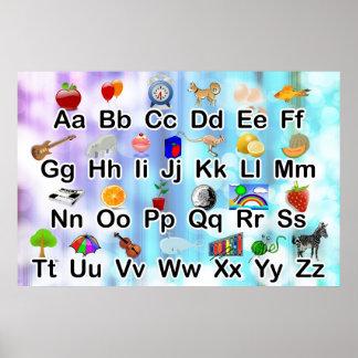 Poster enorme del alfabeto de ABC con los gráficos