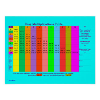 Poster fácil del premio de las multiplicaciones
