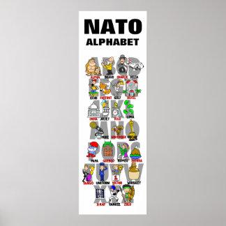 Poster fonético de la OTAN (bravo alfa)