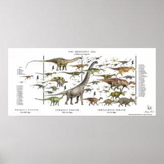 Poster Gregory Paul del desfile del dinosaurio Póster