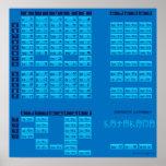 Poster japonés del alfabeto de las katakanas (azul